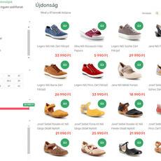 Berkemann Buda Cipő Webáruház | Mérettáblázat