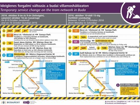 BKK-plakát a forgalomváltozásról