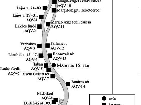 Illusztráció Varga Gábor munkájából, Archeológiai Értesítő