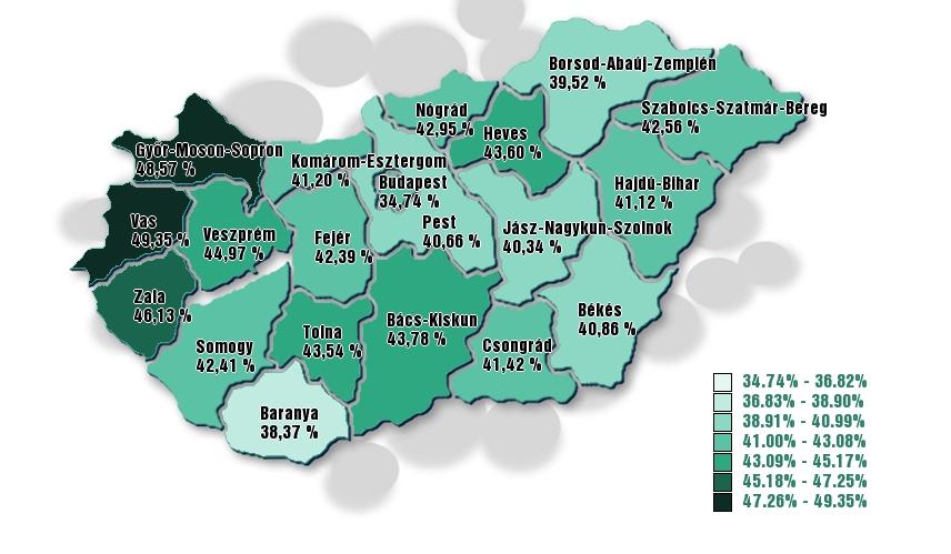 Az érvényesen leadott szavazólapok aránya országosan (forrás: valasztas.hu)